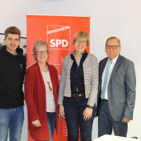 v. links: Jonah Werner, Elisabeth Jordan, Britta Promann, Robert Metzger